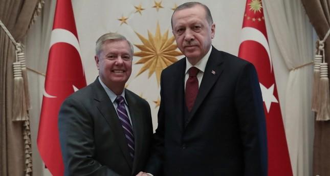 الرئيس أردوغان يستقبل السيناتور الأمريكي غراهام