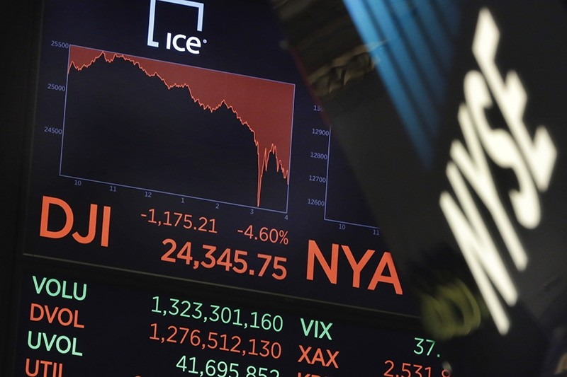 In this Feb. 5, 2018, file photo, a board above the trading floor of the New York Stock Exchange shows the closing number for the Dow Jones industrial average (AP Photo)