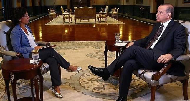 أردوغان لموغريني: كيف ستكون ردة فعلك لو تعرّض برلمان بلادك للقصف؟