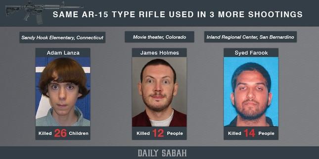 AR-15-type rifle used in Orlando massacre, same as Sandy Hook, Colorado, San Bernardino